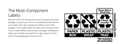 Screen Shot from How2Recycle.org's website